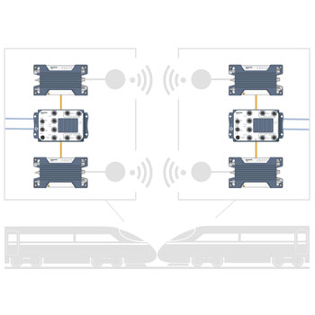 Wireless inter-carriage link for train coupling.